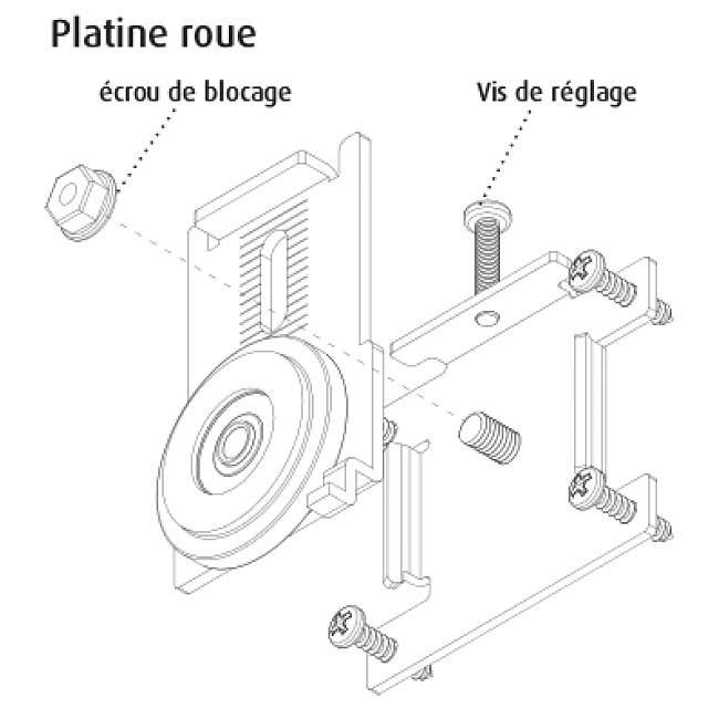Kit 2 roues ferrures esprit et pro line pour porte de for Reglage porte placard