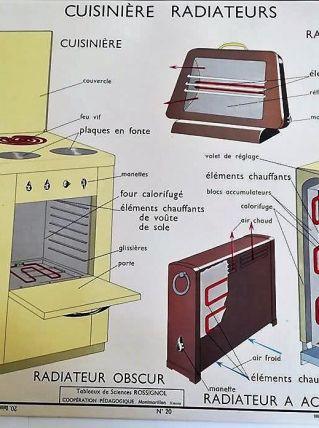 AFFICHE ROSSIGNOL SCIENCES APPAREILS ELECTRIQUES